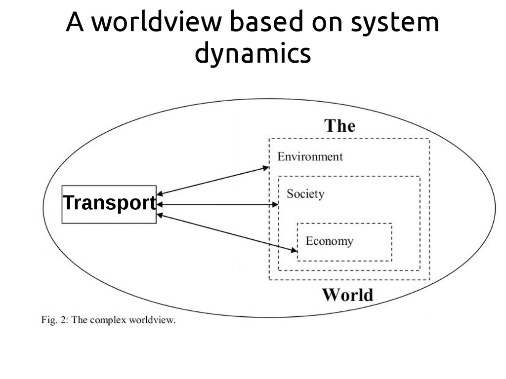 A worldview based on system dynamics Transport