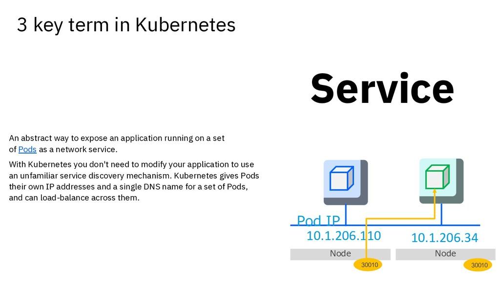 Service Pod IP 10.1.206.34 10.1.206.110 Node No...