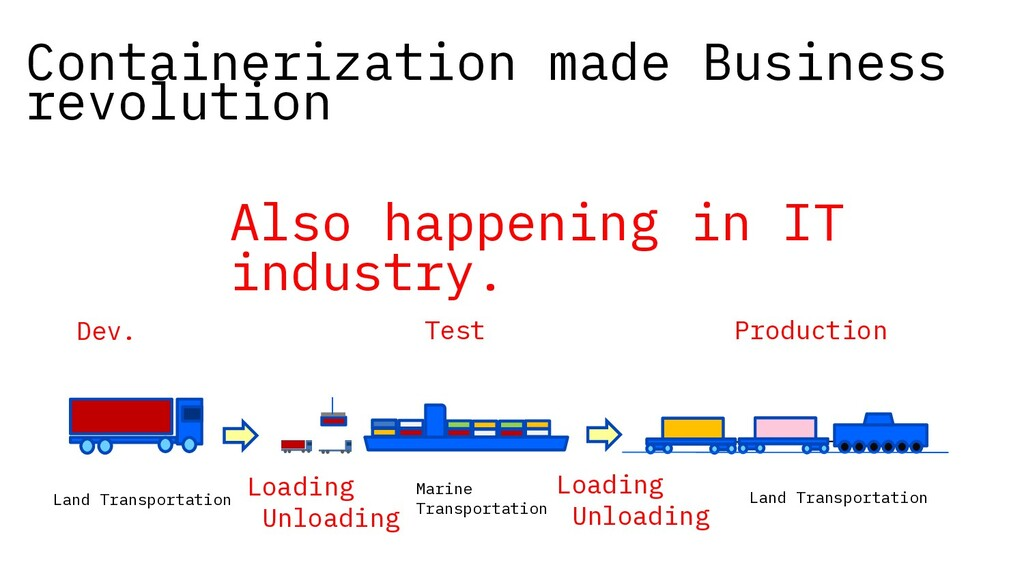 Also happening in IT industry. Containerization...