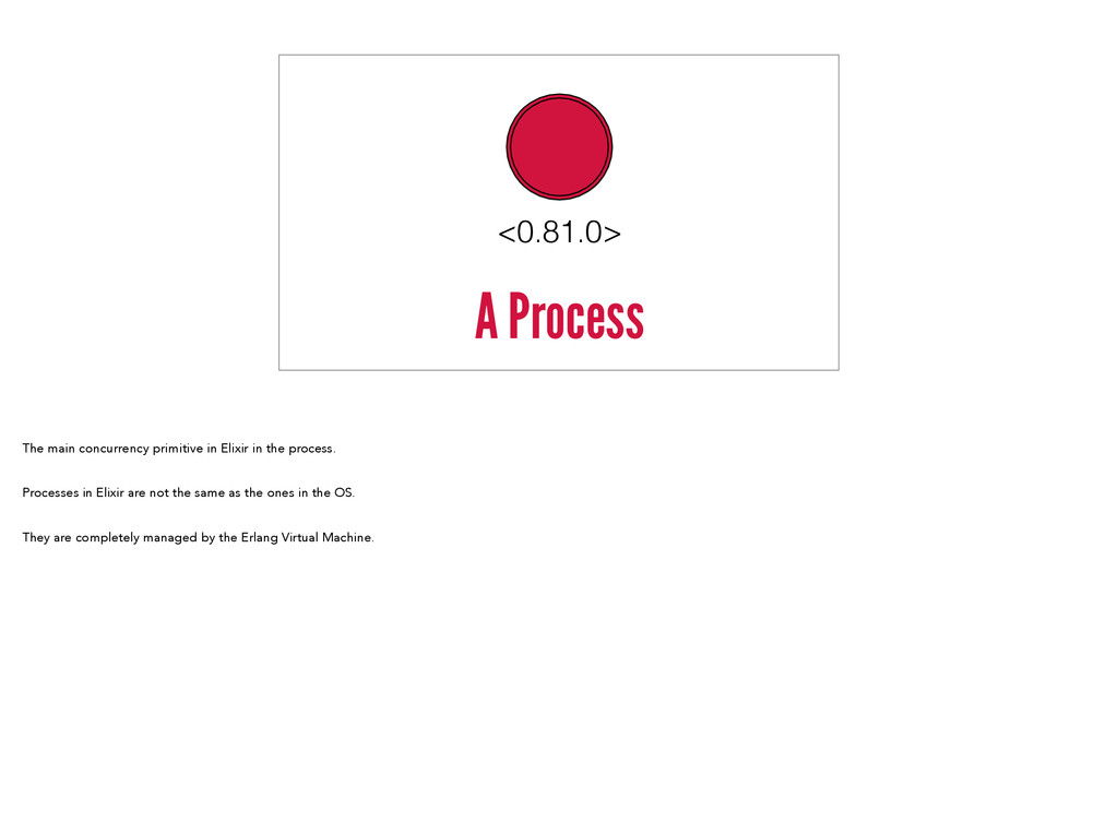 A Process <0.81.0> The main concurrency primiti...