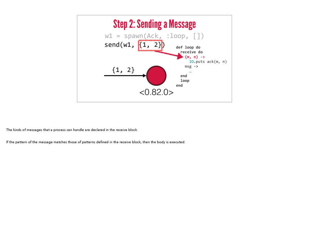 Step 2: Sending a Message w1	