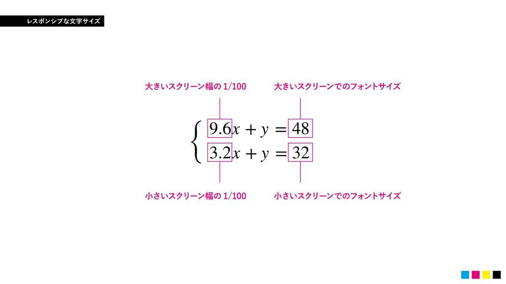 { 9.6x + y = 48 3.2x + y = 32 େ͖͍εΫϦʔϯ෯ͷ  ...