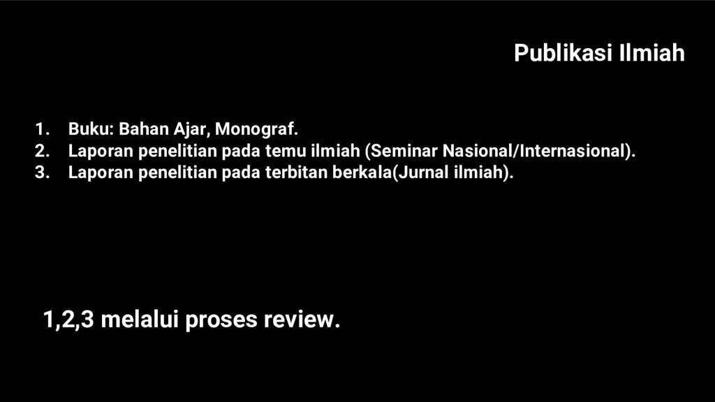 Publikasi Ilmiah 1. Buku: Bahan Ajar, Monograf....