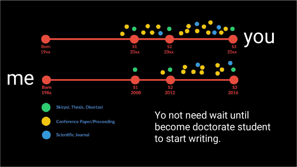 you me Yo not need wait until become doctorate ...