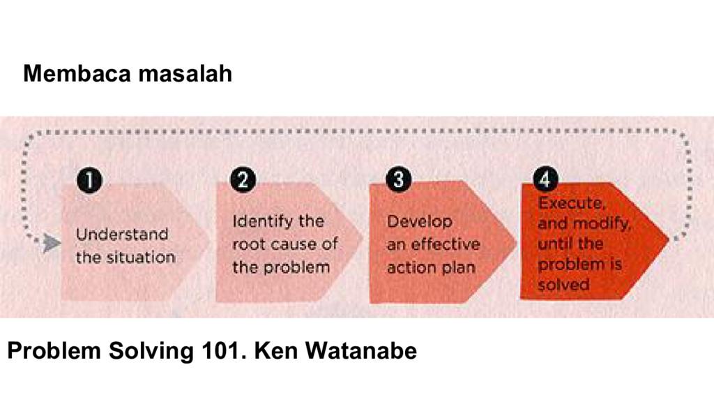 Problem Solving 101. Ken Watanabe Membaca masal...