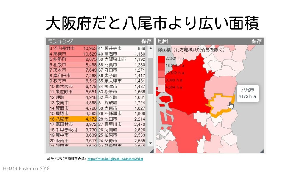 FOSS4G Hokkaido 2019 統計アプリ(宮崎県落合氏) https://mtou...