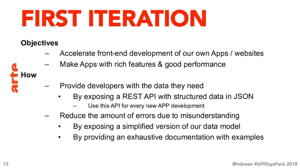 Objectives – Accelerate front-end development ...