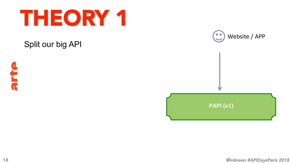Split our big API Website / APP PAPI (v1)