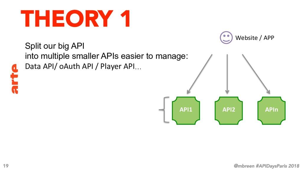 Split our big API into multiple smaller APIs ea...