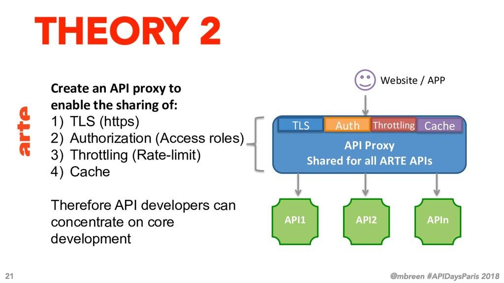 API Proxy Shared for all ARTE APIs Create an AP...