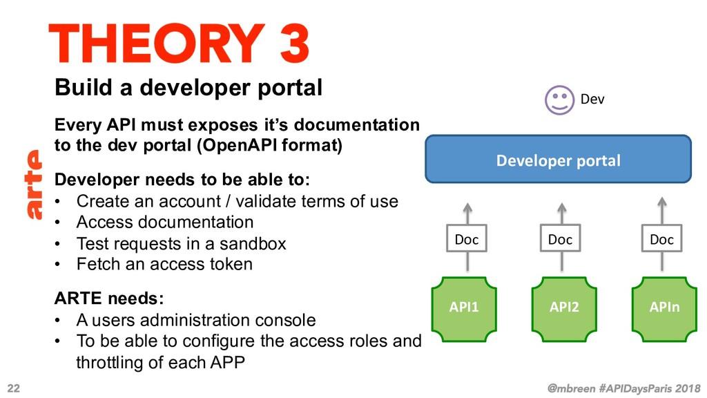 API1 Build a developer portal Every API must ex...