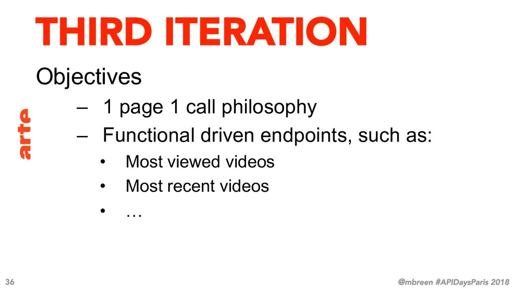 Objectives – 1 page 1 call philosophy – Funct...