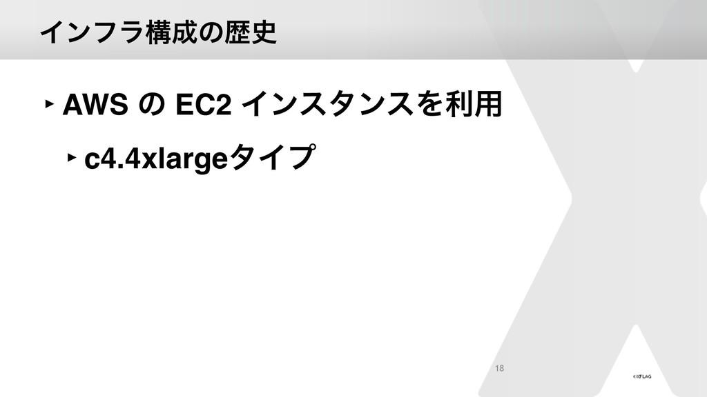 Πϯϑϥߏͷྺ ‣AWS ͷ EC2 ΠϯελϯεΛར༻ ‣c4.4xlargeλΠϓ 18