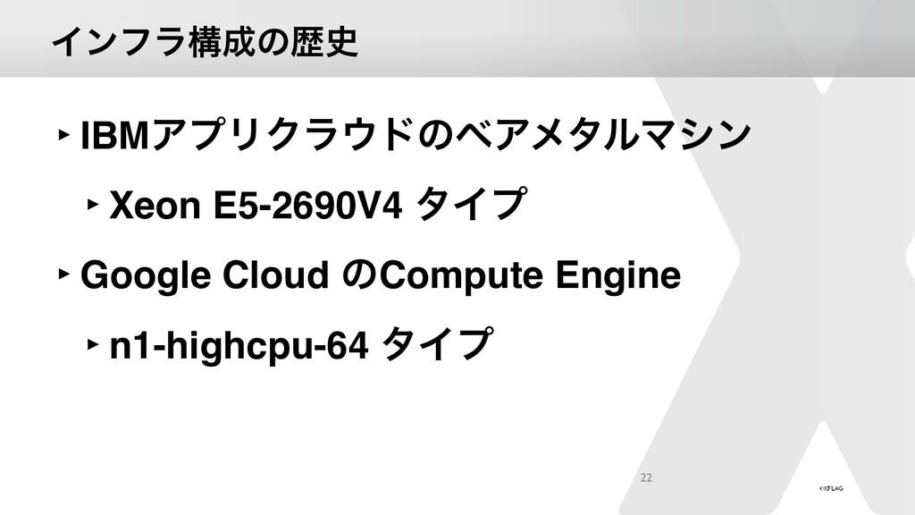 Πϯϑϥߏͷྺ ‣IBMΞϓϦΫϥυͷϕΞϝλϧϚγϯ ‣Xeon E5-2690V4 ...
