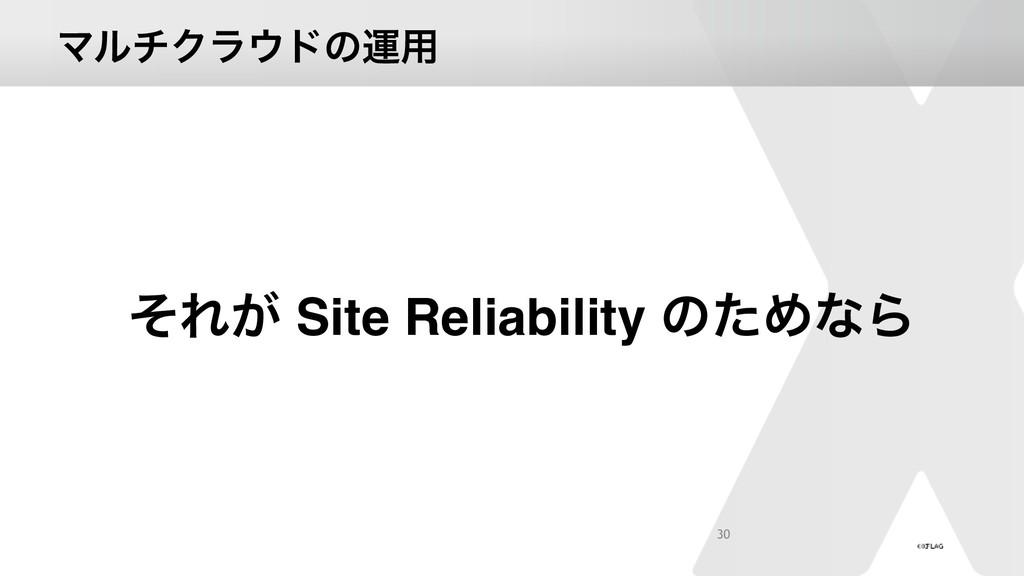 ϚϧνΫϥυͷӡ༻ ͦΕ͕ Site Reliability ͷͨΊͳΒ 30