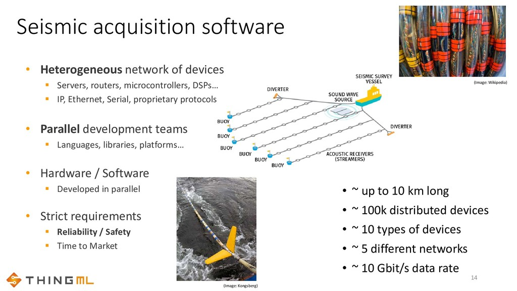 Seismic acquisition software 14 • ~ up to 10 km...