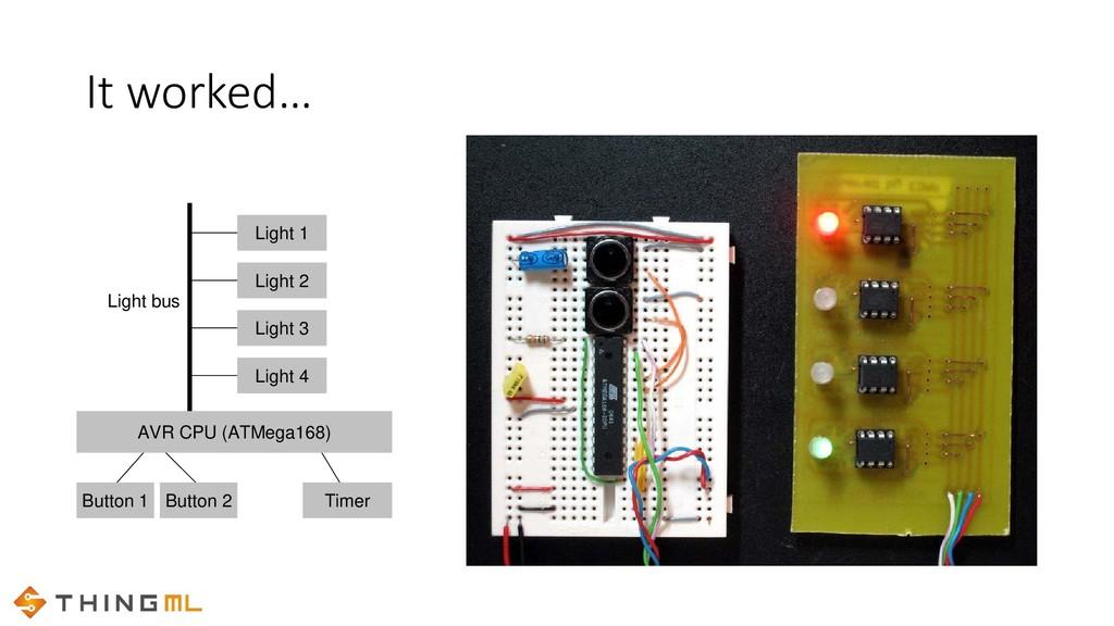 It worked… AVR CPU (ATMega168) Button 1 Timer B...