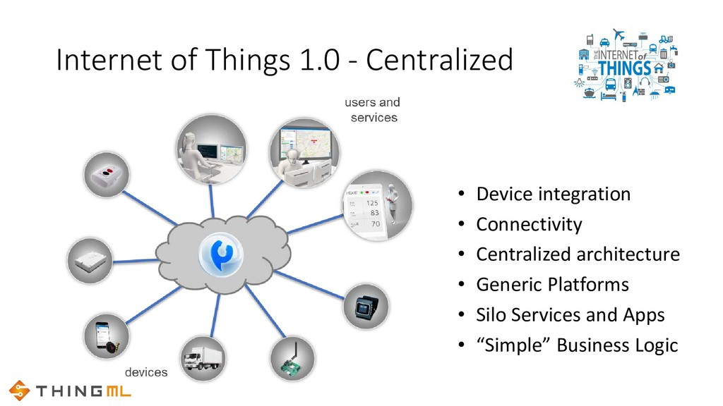 Internet of Things 1.0 - Centralized • Device i...