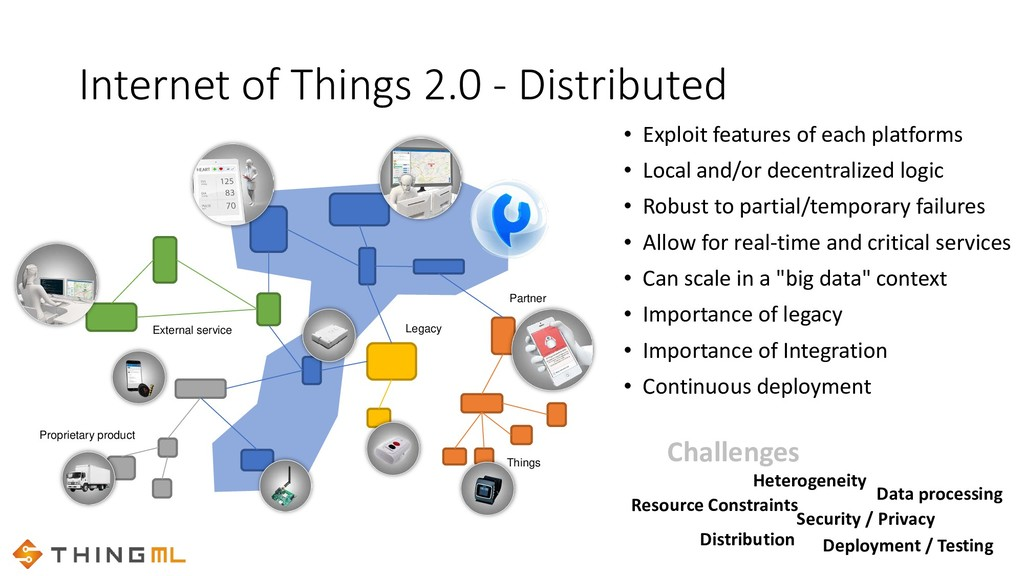 Internet of Things 2.0 - Distributed Legacy Par...