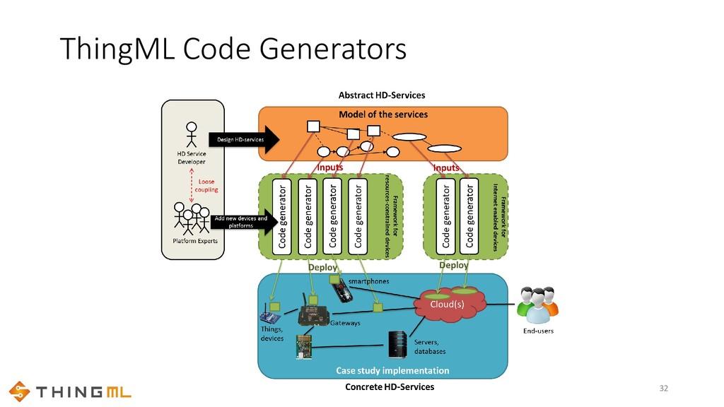 ThingML Code Generators 32
