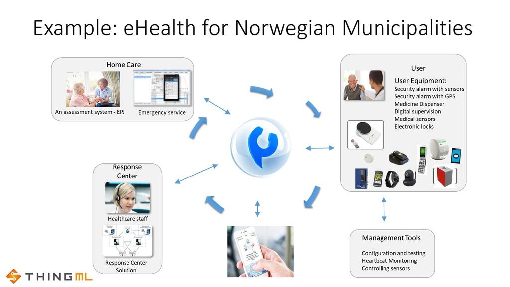 Example: eHealth for Norwegian Municipalities