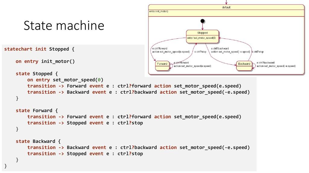 State machine Functions State Machine statechar...