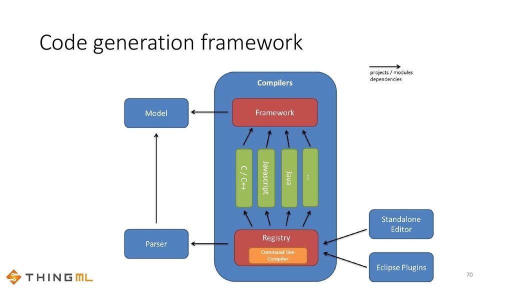 Code generation framework 70