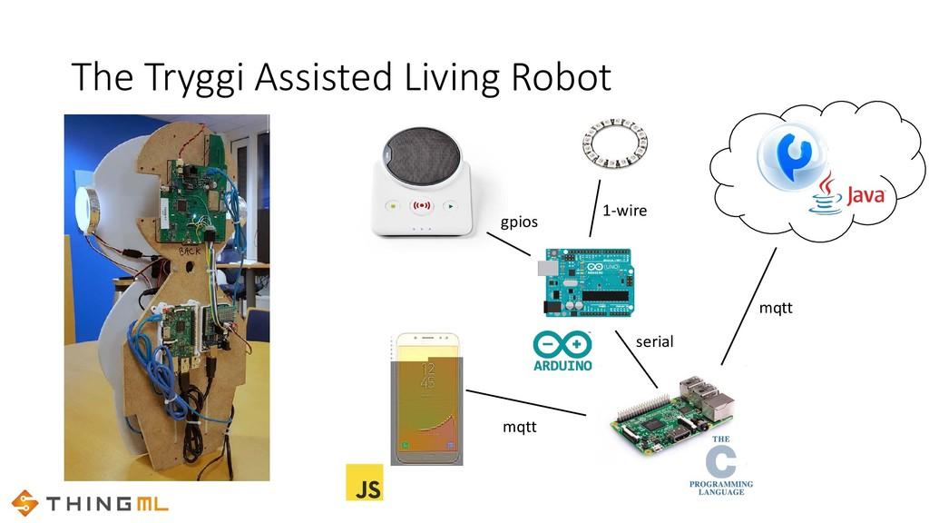 The Tryggi Assisted Living Robot mqtt mqtt seri...