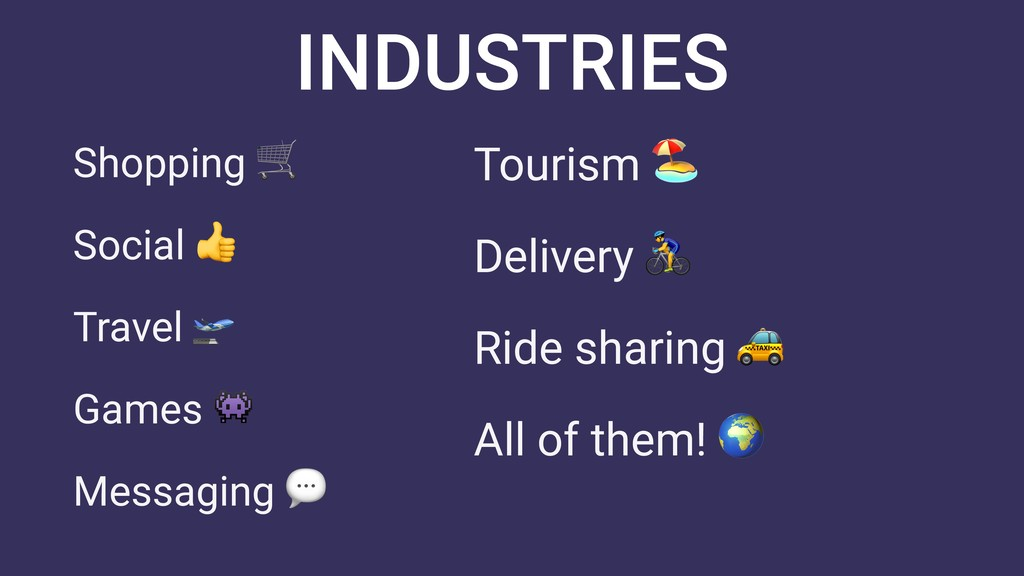 INDUSTRIES Shopping  Social  Travel  Games  Mes...