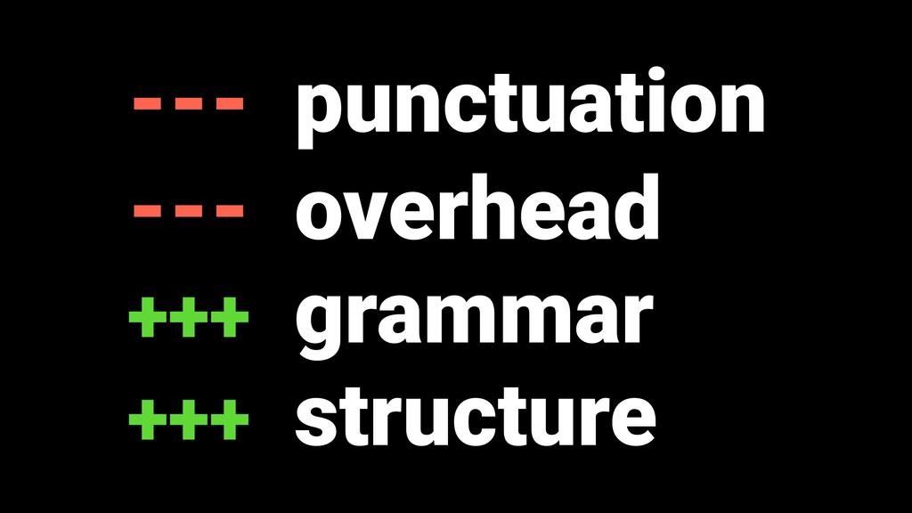--- punctuation --- overhead +++ grammar +++ st...