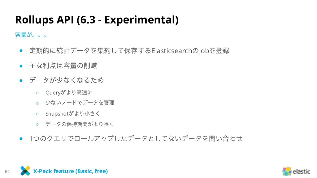 !64 Data Rollups ● API for creating an Elastics...