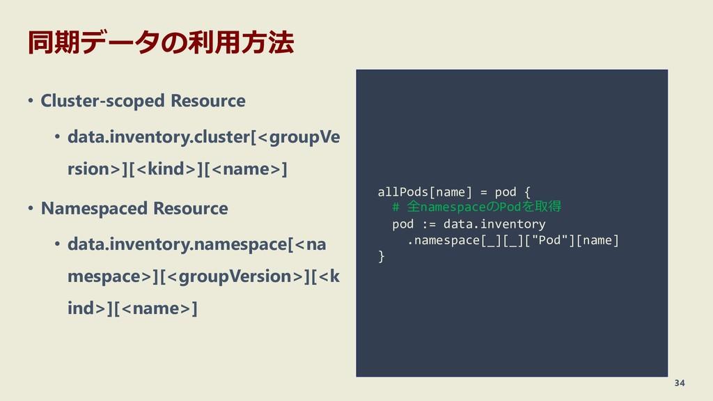 同期データの利用方法 • Cluster-scoped Resource • data.inv...