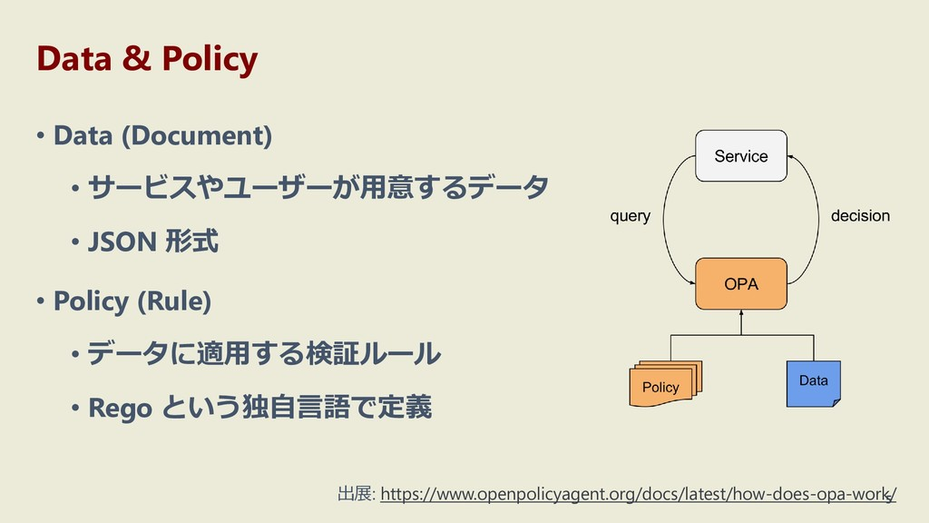 Data & Policy 5 • Data (Document) • サービスやユーザーが用...