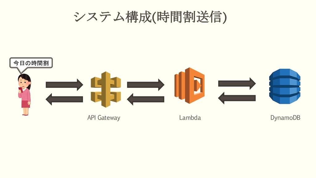 システム構成(時間割送信) 今日の時間割 API Gateway Lambda DynamoDB