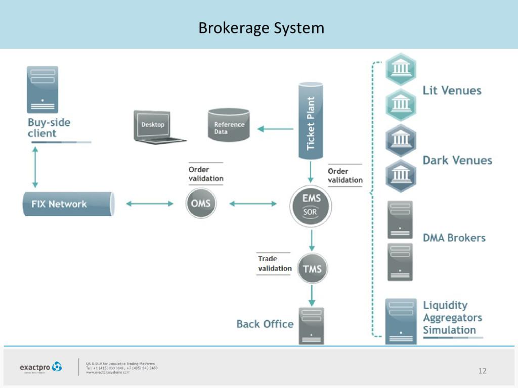 Brokerage System 12