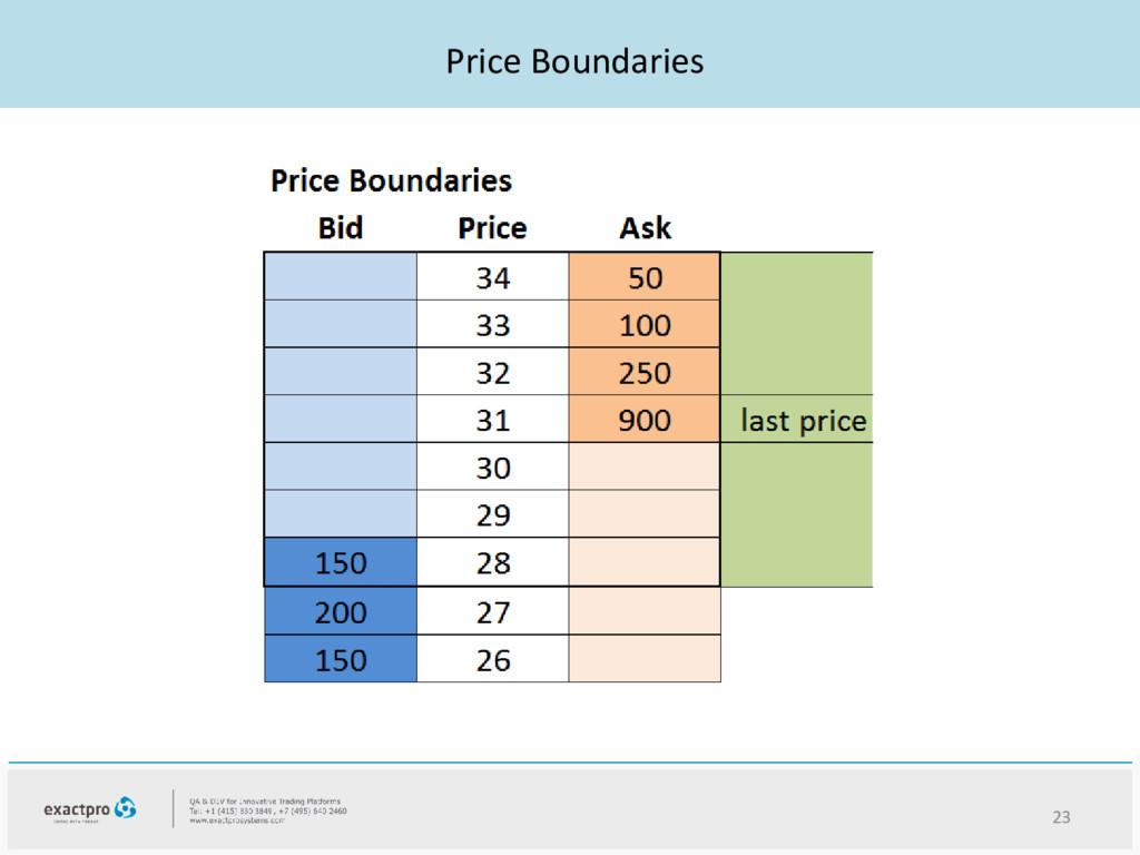 Price Boundaries 23