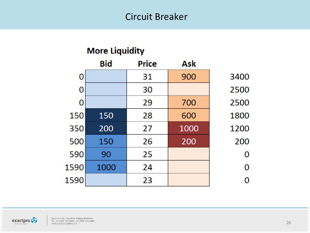 Circuit Breaker 26