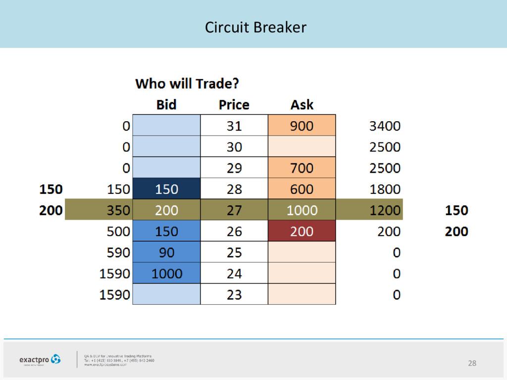 Circuit Breaker 28