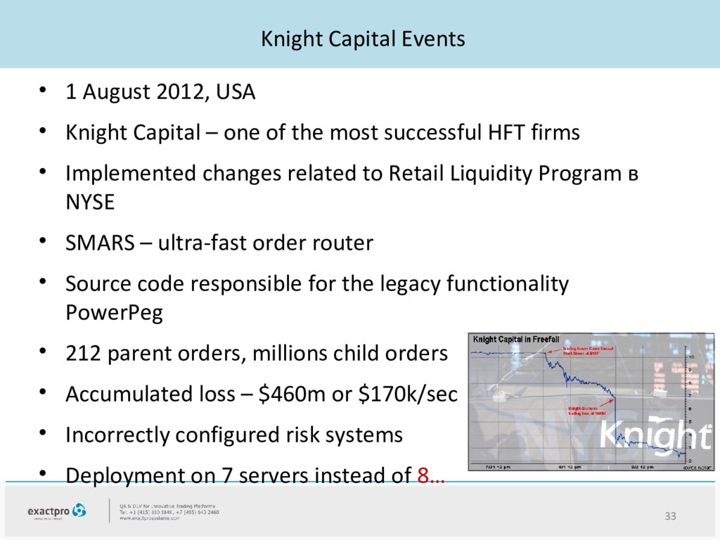 Knight Capital Events • 1 August 2012, USA • Kn...