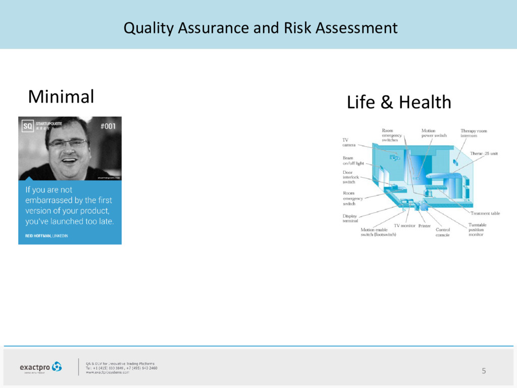 Quality Assurance and Risk Assessment 5 Minimal...
