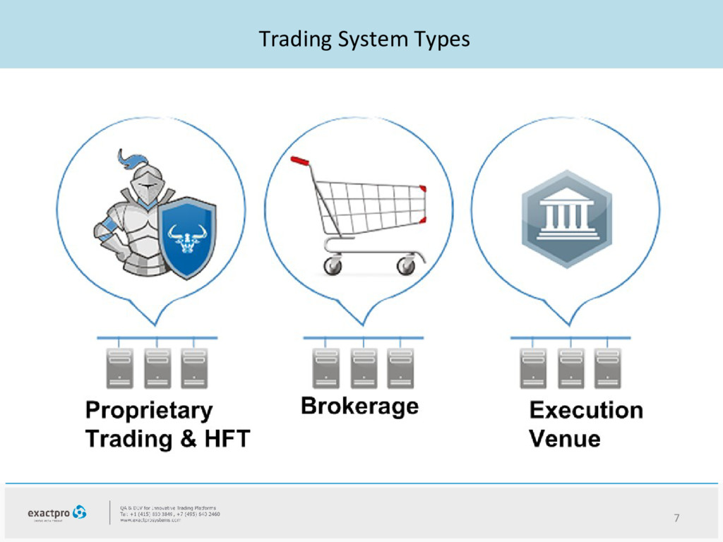Trading System Types 7