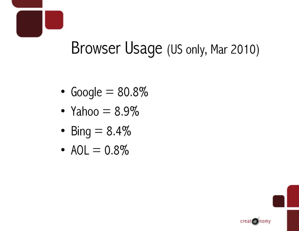Browser Usage (US only, Mar 2010) • Google = 8...
