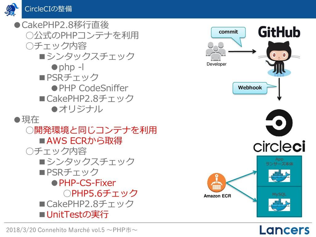 2018/3/20 Connehito Marché vol.5 〜PHP市〜 CircleC...