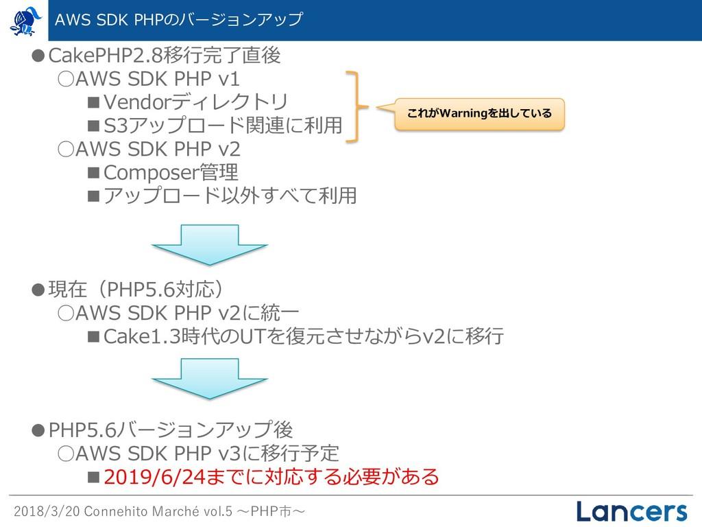2018/3/20 Connehito Marché vol.5 〜PHP市〜 AWS SDK...