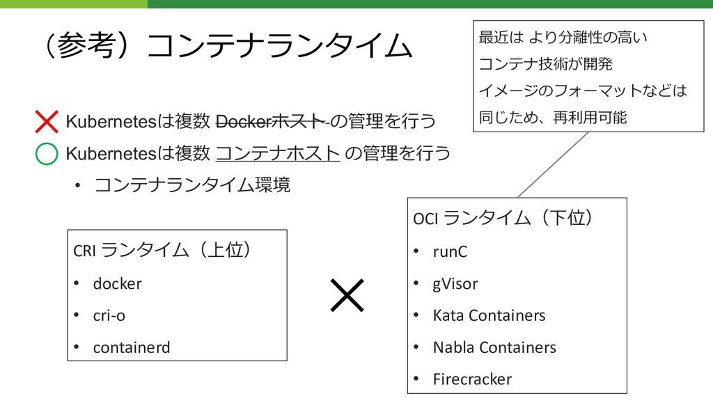 """Kubernetes>/ Docker 9+$ Kubernetes>/ """"..."""
