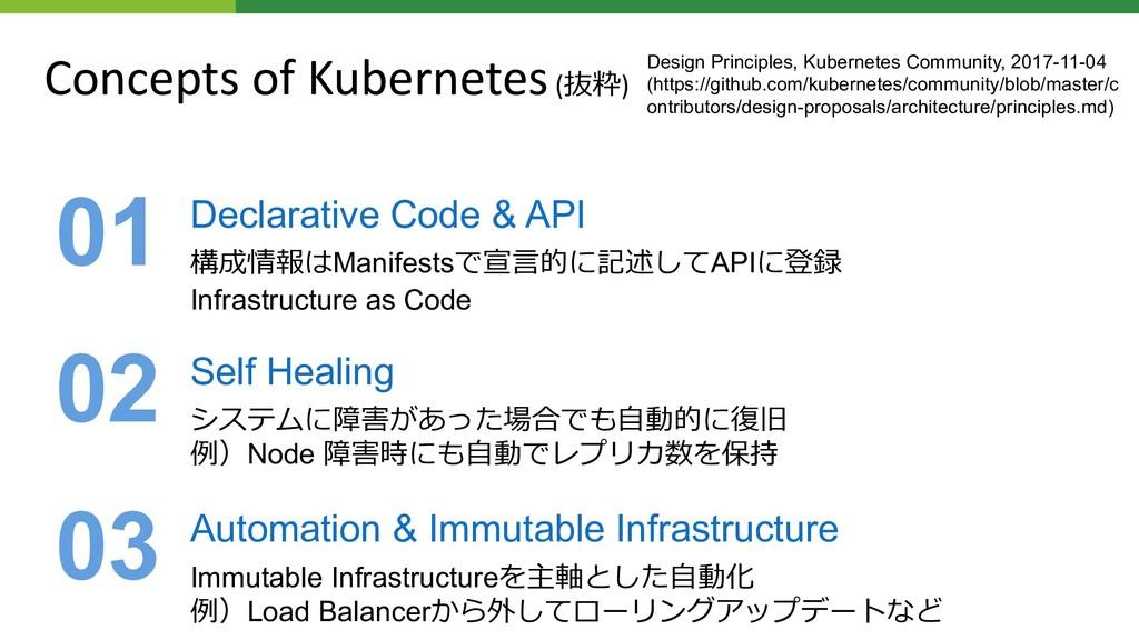 Concepts of Kubernetes(9?) Design Principles, K...