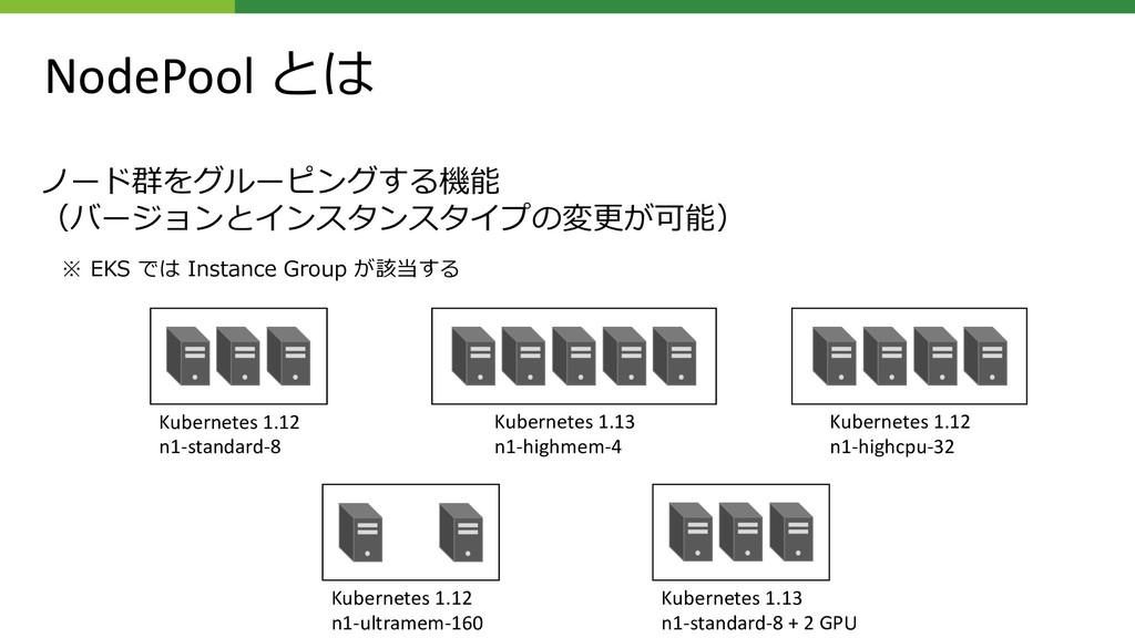 NodePool E GI KI Kubernetes 1.12 n1-standard-8 ...