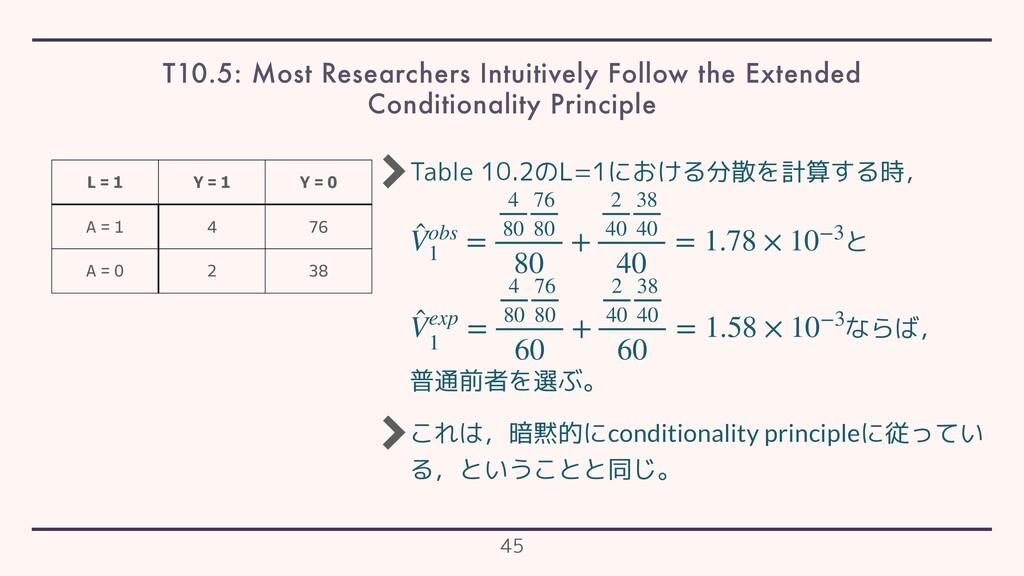Table 10.2のL=1における分散を計算する時, と ならば, 普通前者を選ぶ。 これは...