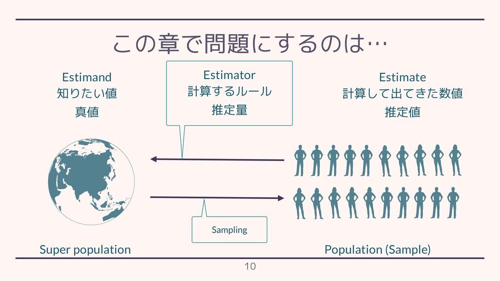 Super population Population (Sample) Estimand 知...