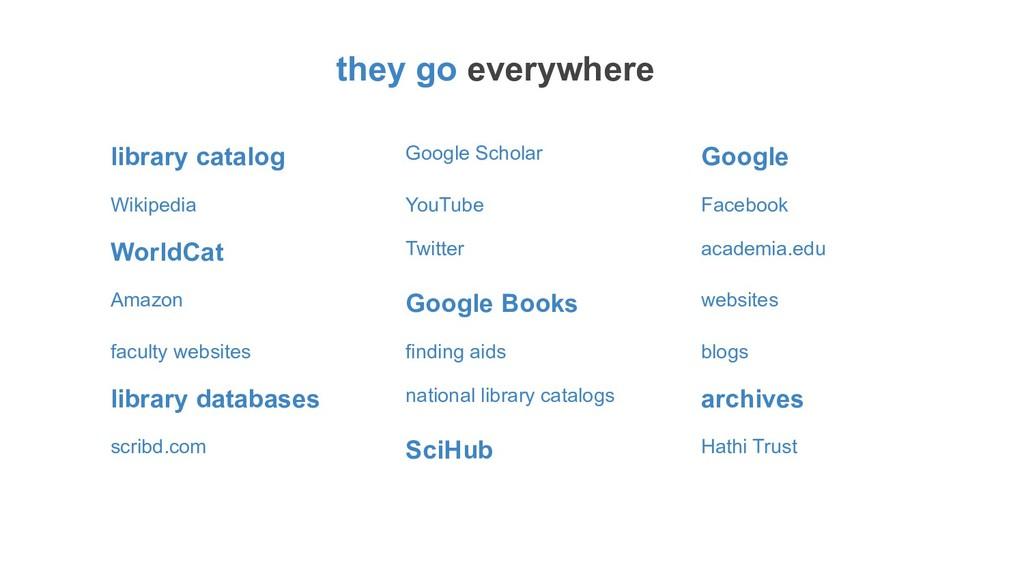 library catalog Google Scholar Google Wikipedia...